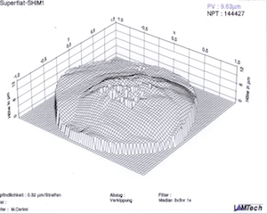 Surface-scan (White-light interferometry) of Ni/steel-hybrid injection mold.